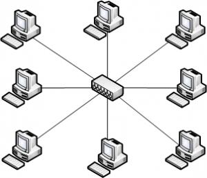 Принцип построения сети ЛВС