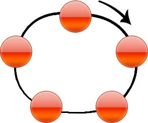 Топология кольцо фото