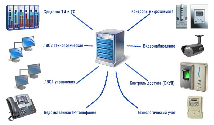 оборудование на монтаж локальной компьютерной сети